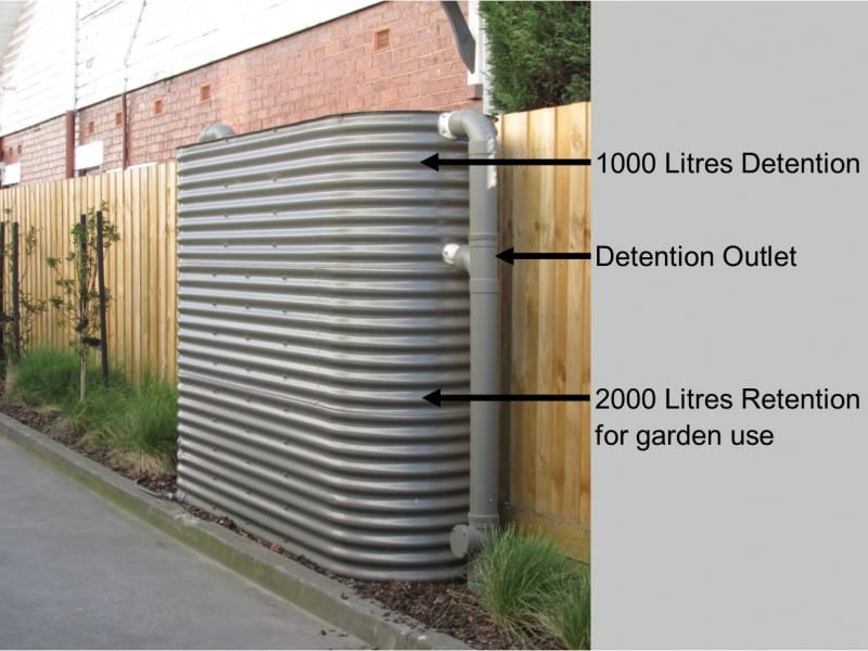 Detention Tanks Explained Graphic